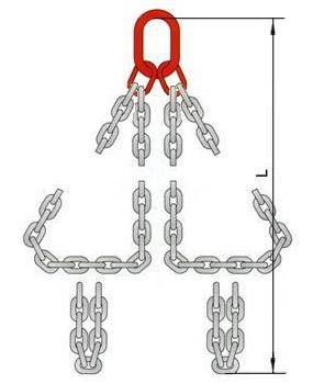 Купить строп цепной Т8-СЦ2вз-4,2-2,0 по цене 4800 руб.