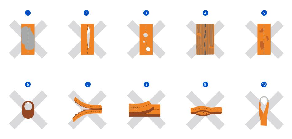 запрещена эксплуатация текстильных ленточных стропов