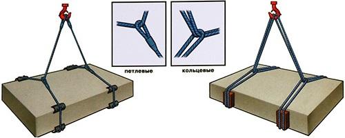Перемещение строительных блоков/плит с помощью крюка за петли